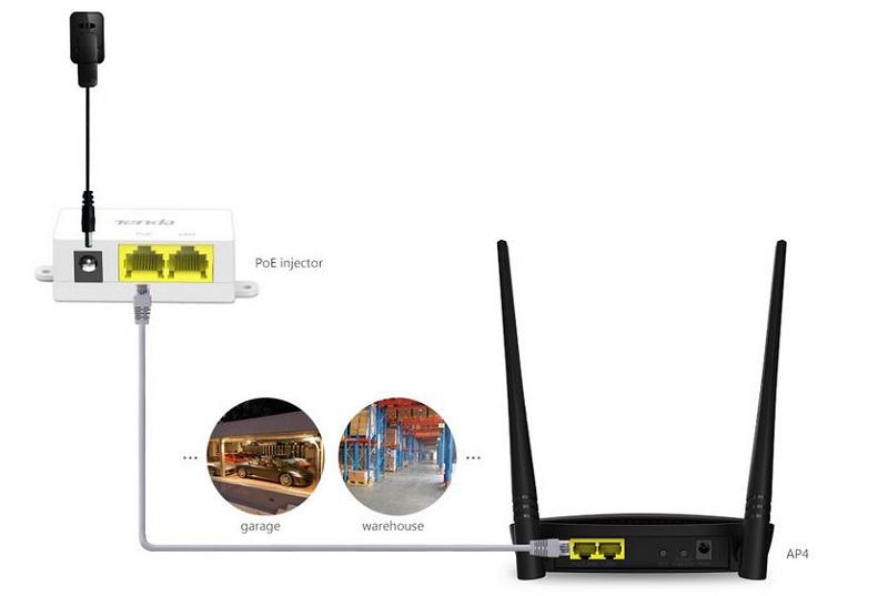 اکسس پوینت بیسیم 300Mbps تندا مدل AP4